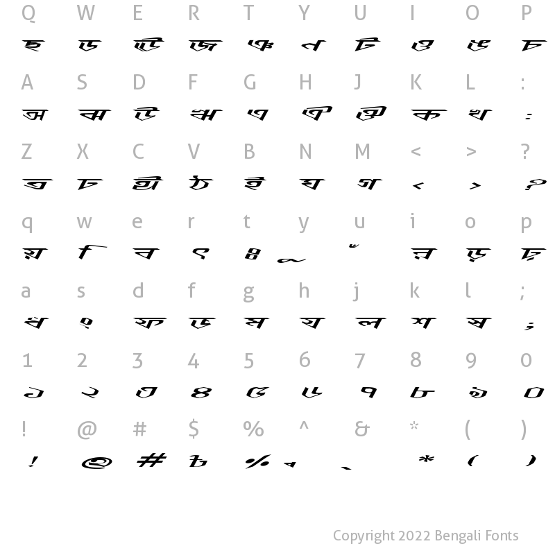 Character Map of AnandapatraEMJ Italic