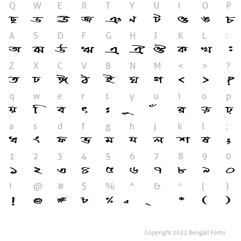 Character Map of ChandrabatiEMJ Bold