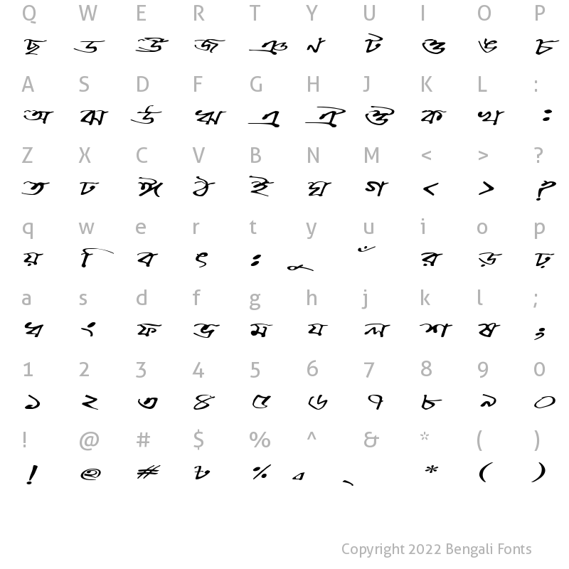Character Map of ChandrabatiEMJ Italic