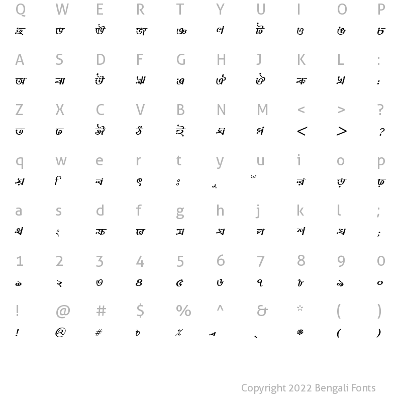 Character Map of MonooMJ Italic